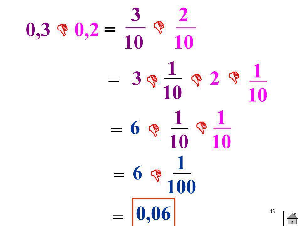 49 0,3 0,2 = 3 10 2 10 = 3 1 10 2 1 10 = 6 1 10 1 10 = 6 1 100 = 0,06