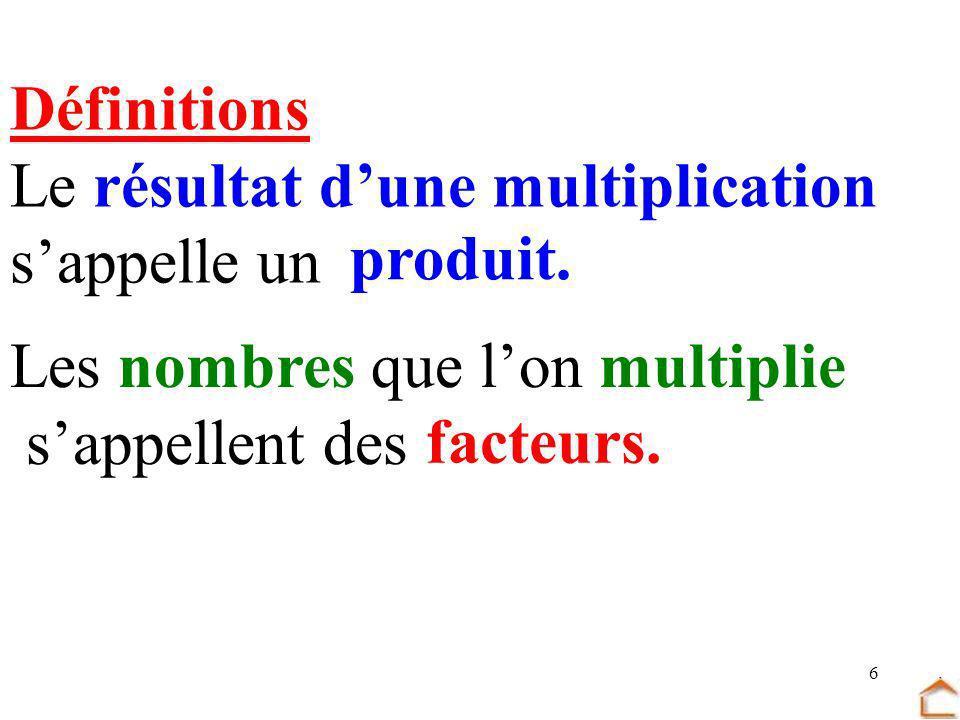 6 Définitions Le résultat dune multiplication sappelle un produit. Les nombres que lon multiplie sappellent des facteurs.