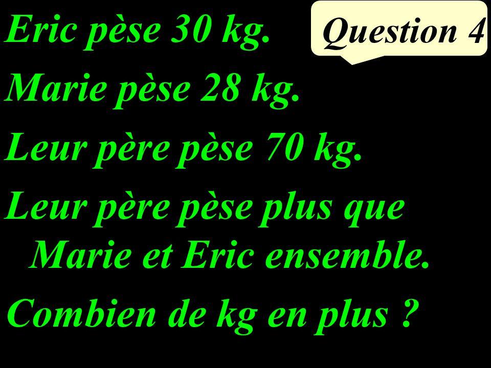 Question 4 Eric pèse 30 kg.Marie pèse 28 kg. Leur père pèse 70 kg.