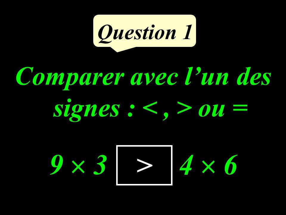 Question 1 Comparer avec lun des signes : ou = 9 3 …… 4 6 >