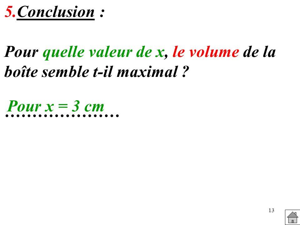 13 5.Conclusion : Pour quelle valeur de x, le volume de la boîte semble t-il maximal .