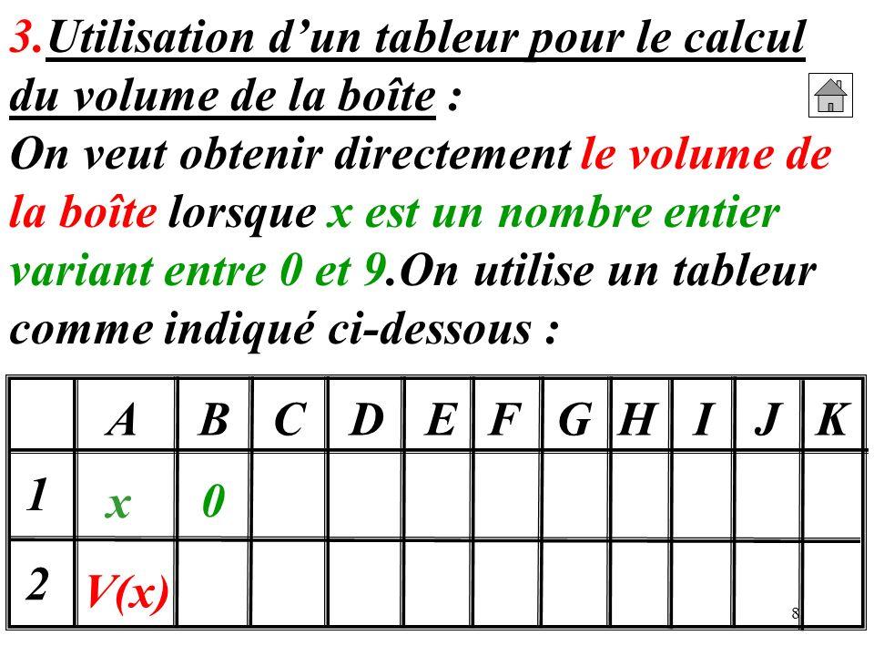 8 3.Utilisation dun tableur pour le calcul du volume de la boîte : On veut obtenir directement le volume de la boîte lorsque x est un nombre entier variant entre 0 et 9.On utilise un tableur comme indiqué ci-dessous : x V(x) 0 2 1 ABCDEFGHIJK
