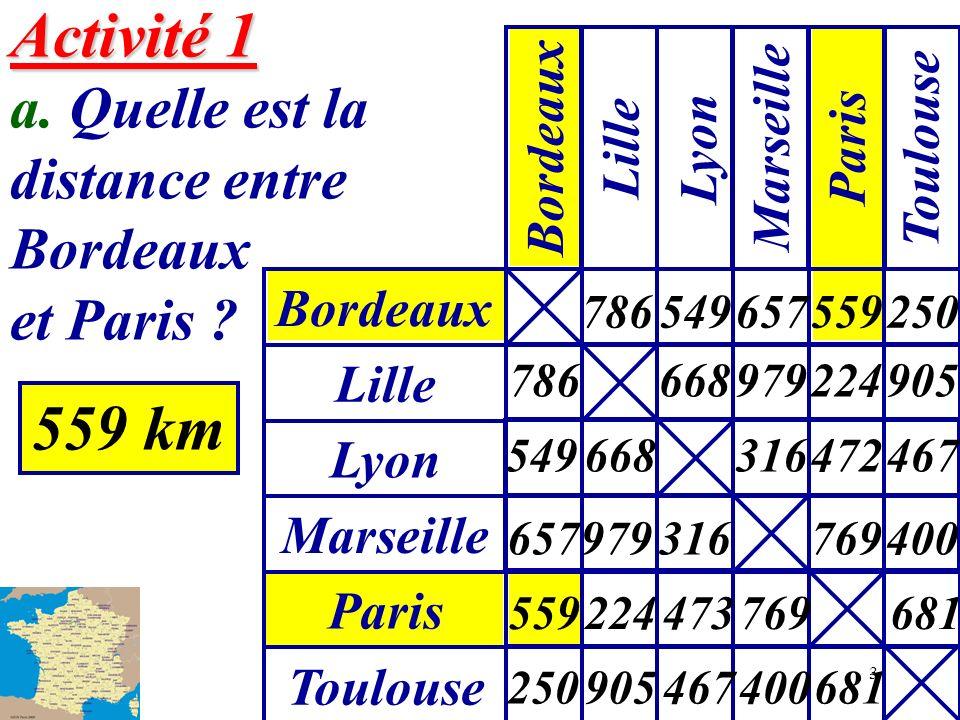 3 Activité 1 Activité 1 a. Quelle est la distance entre Bordeaux et Paris ? Bordeaux Lille Lyon Marseille Paris Toulouse Lyon Marseille Paris Toulouse