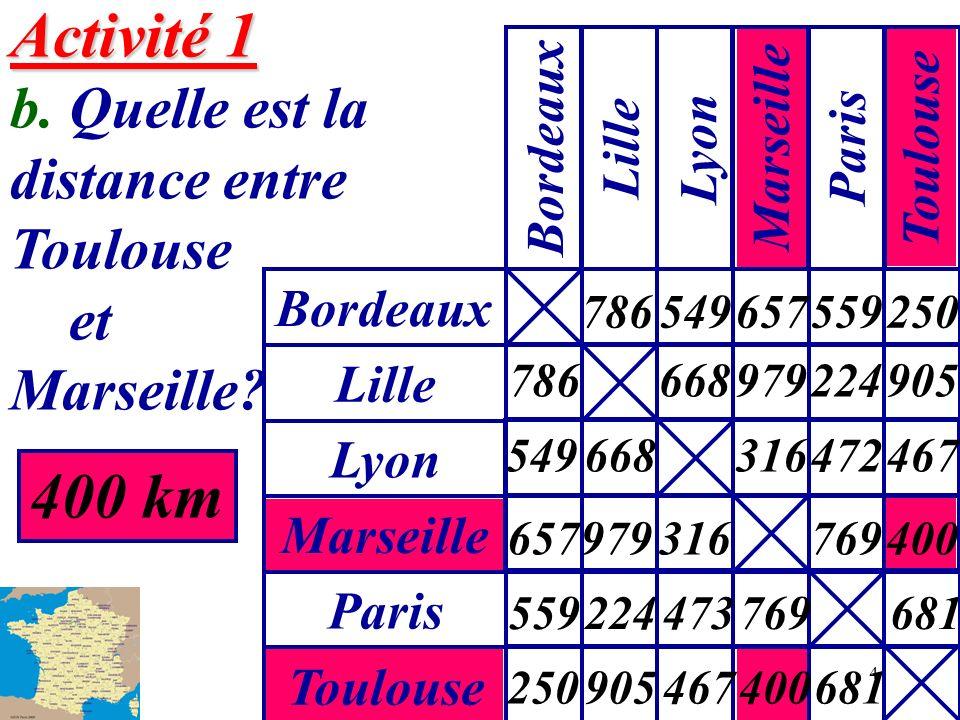 4 Activité 1 Activité 1 b. Quelle est la distance entre Toulouse et Marseille? 400 km Bordeaux Lille Lyon Marseille Paris Toulouse Lyon Marseille Pari