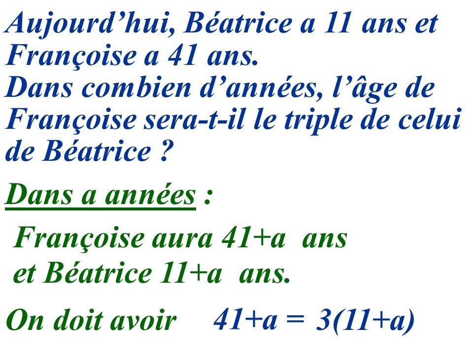 Aujourdhui, Béatrice a 11 ans et Françoise a 41 ans.