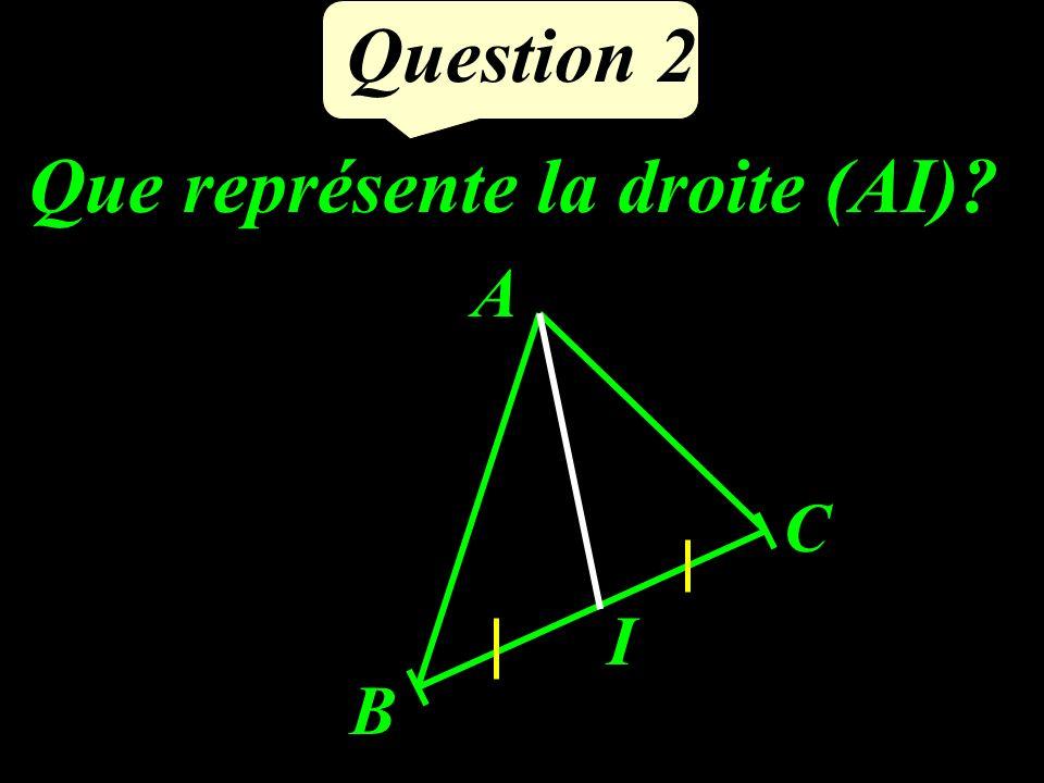 Calculer : Question 5 3232 7575 x = 21 10