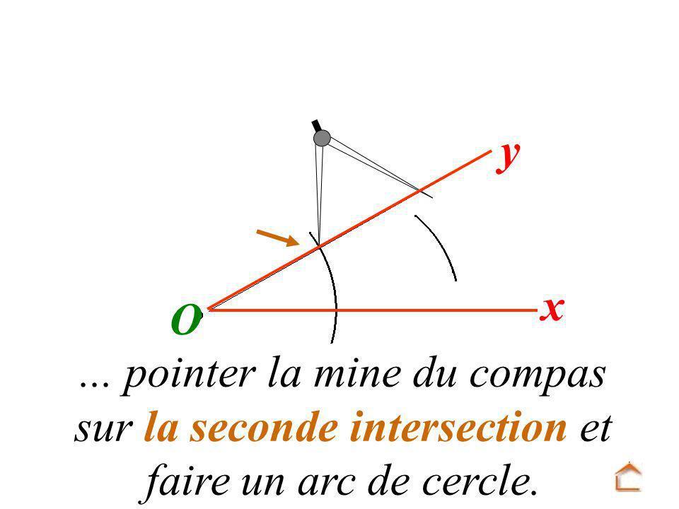 ... pointer la mine du compas sur la seconde intersection et faire un arc de cercle. O x y