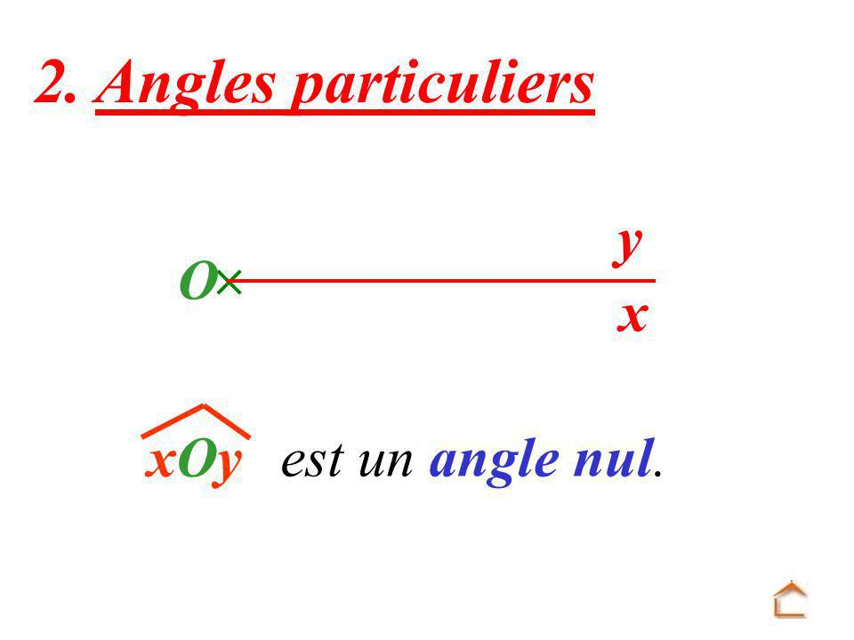 y x O xOyxOy 2. Angles particuliers est un angle nul.