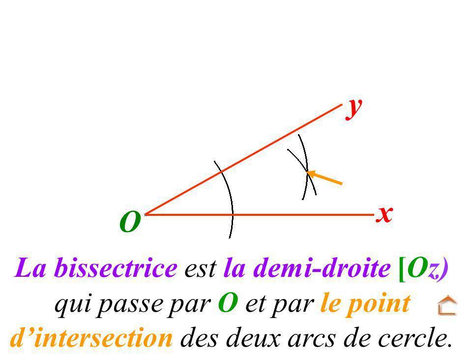 La bissectrice est la demi-droite [Oz) qui passe par O et par le point dintersection des deux arcs de cercle. O x y