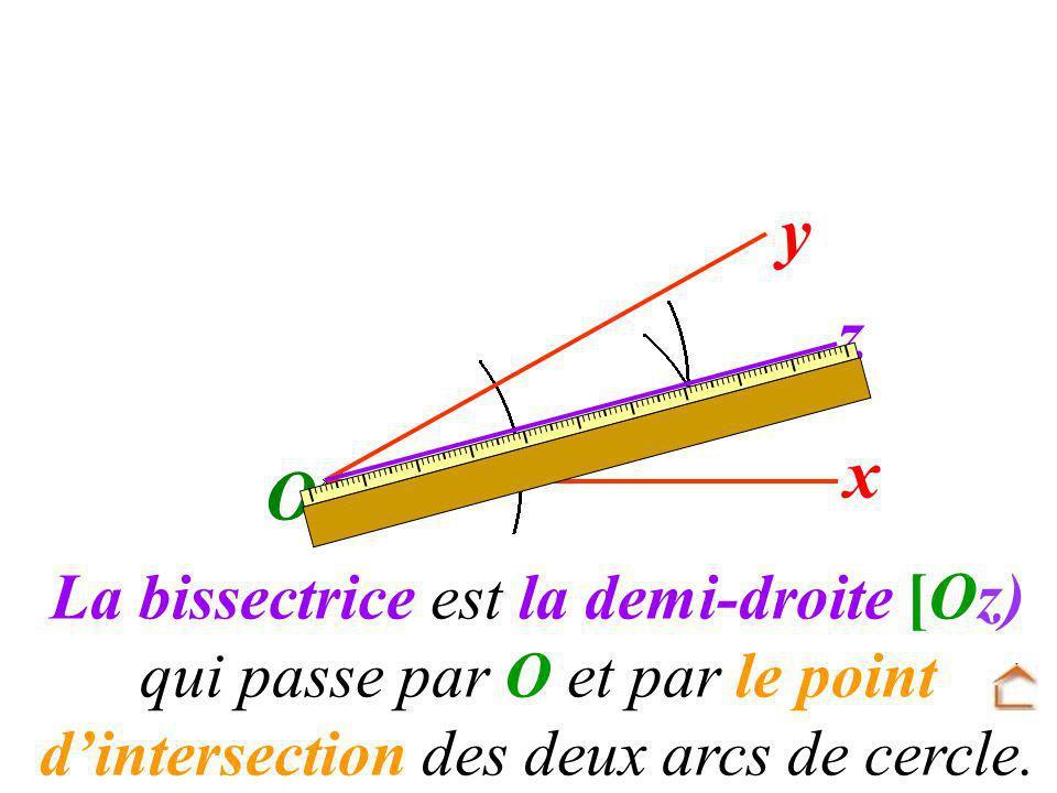 La bissectrice est la demi-droite [Oz) qui passe par O et par le point dintersection des deux arcs de cercle. O x y z
