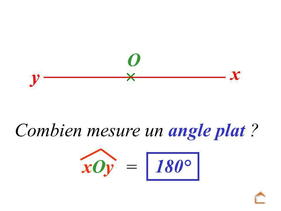 y x O xOyxOy Combien mesure un angle plat ? = 180°