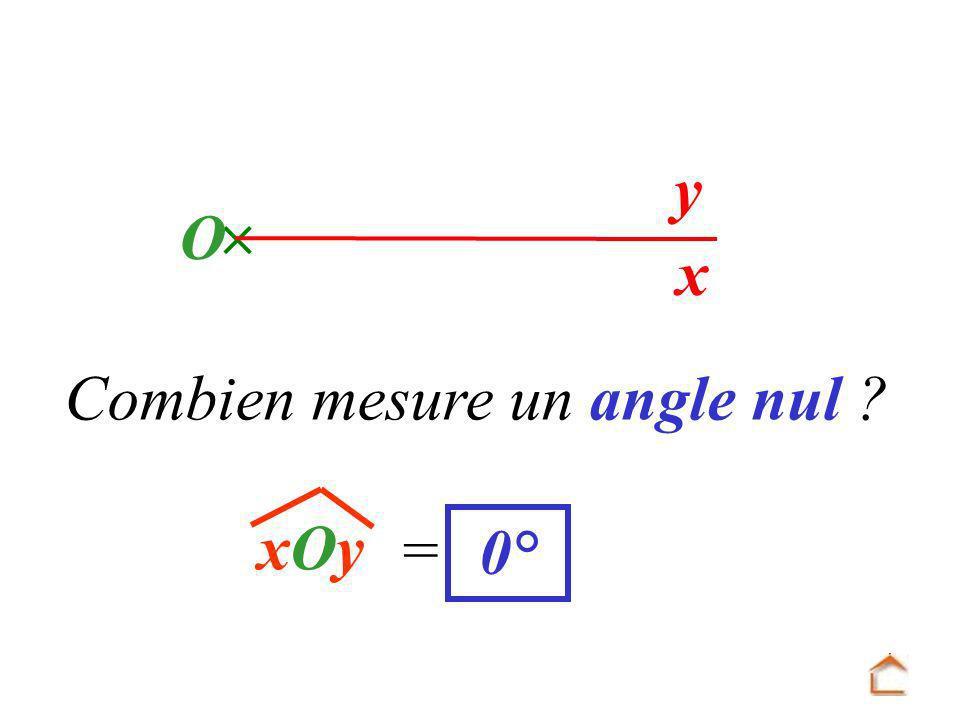 y x O xOyxOy Combien mesure un angle nul ? = 0°