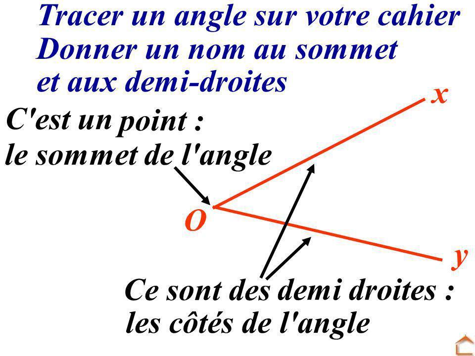 les côtés de l angle le sommet de l angle O x y Les demi droites [Ox) et [Oy) de même origine O forment un angle.