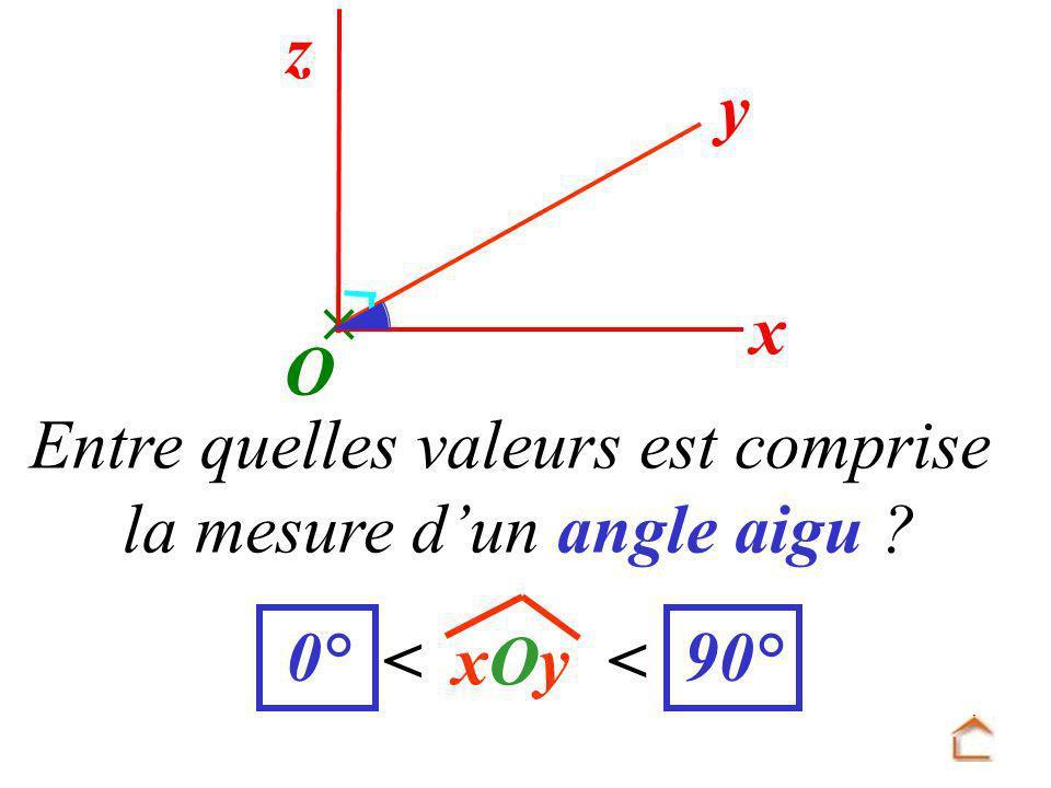 y z x O xOyxOy Entre quelles valeurs est comprise la mesure d un angle aigu ? << 0°90°