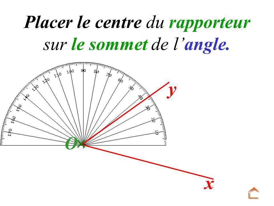 Placer le centre du rapporteur sur le sommet de langle. y x O