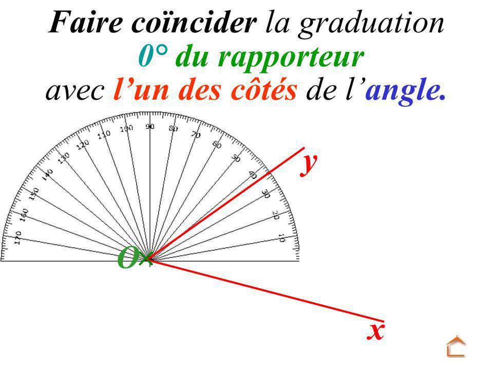 y x O Faire coïncider la graduation 0° du rapporteur avec lun des côtés de langle.