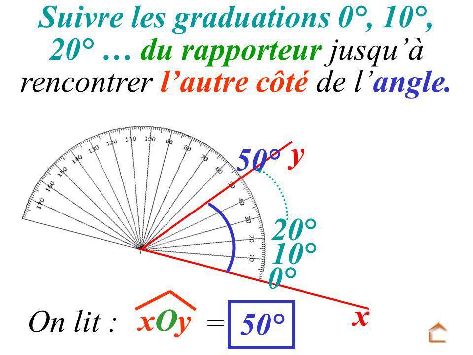 y x Suivre les graduations 0°, 10°, 20° … du rapporteur jusquà rencontrer lautre côté de langle. On lit : xOyxOy = 50° 0° 10° 20° 50°