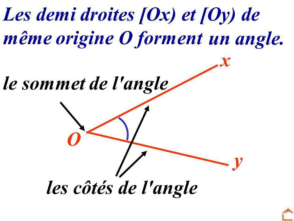 les côtés de l'angle le sommet de l'angle O x y Les demi droites [Ox) et [Oy) de même origine O forment un angle.