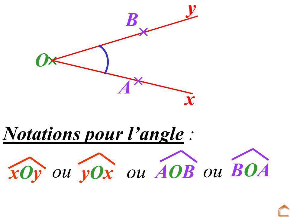 d Une symétrie axiale transforme un angleenun angle de même mesure.
