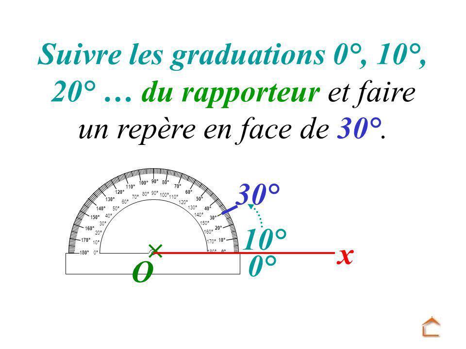 Suivre les graduations 0°, 10°, 20° … du rapporteur et faire un repère en face de 30°. xOyxOy = 0° 10° 30° 0° 10° 20° 30° 40° 50° 60° 70° 80° 90° 100°