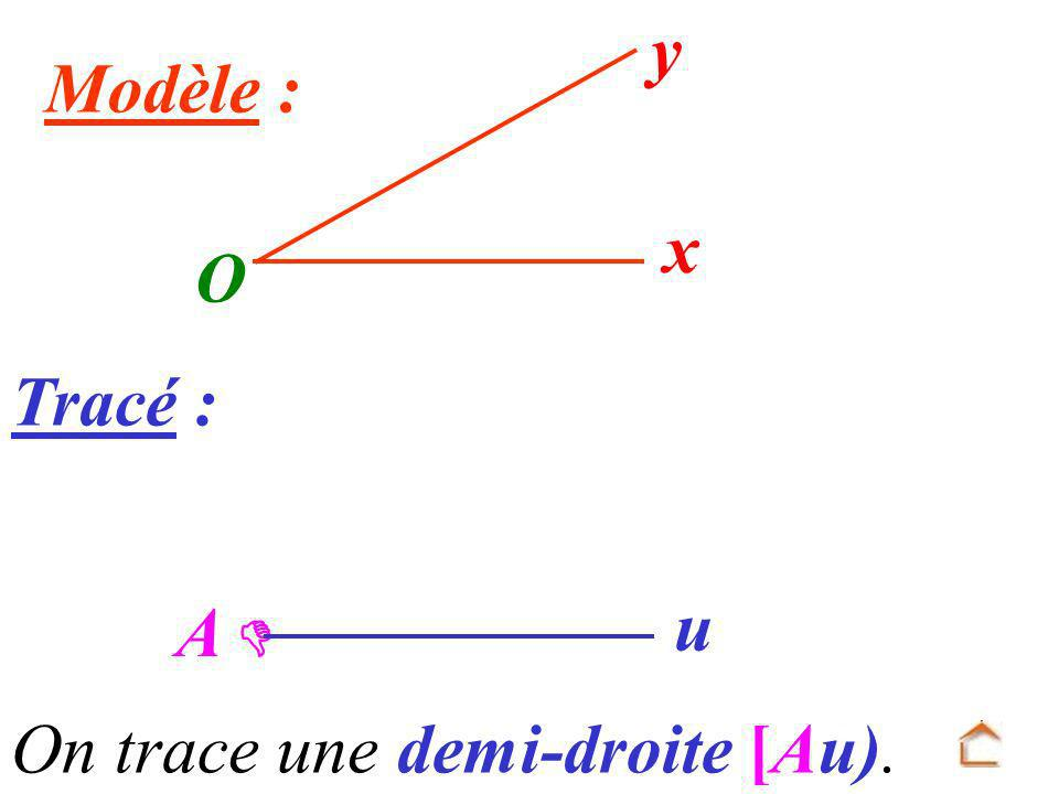 Modèle : O x y A u Tracé : On trace une demi-droite [Au).