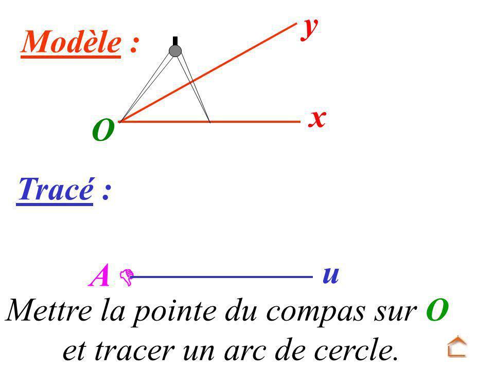 Modèle : O x y A u Tracé : Mettre la pointe du compas sur O et tracer un arc de cercle.