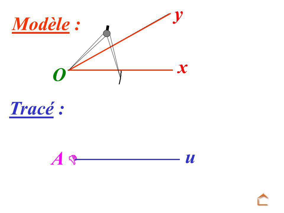Modèle : O x y A u Tracé :