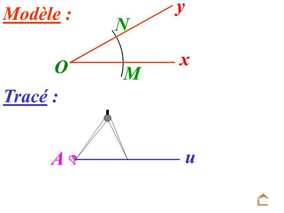 Modèle : O x y A u Tracé : M N