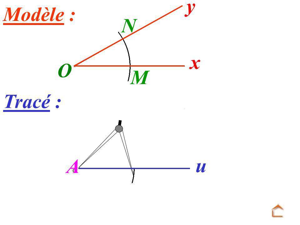 Modèle : O x y Tracé : M N u A