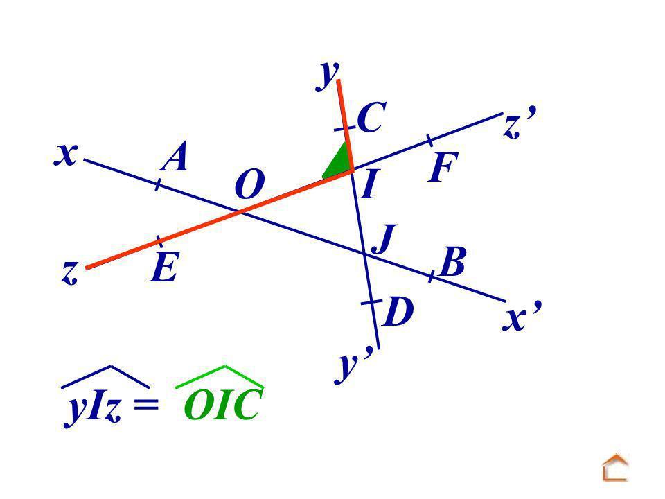 yIz =OIC x x O E F B A z z y y C J I D