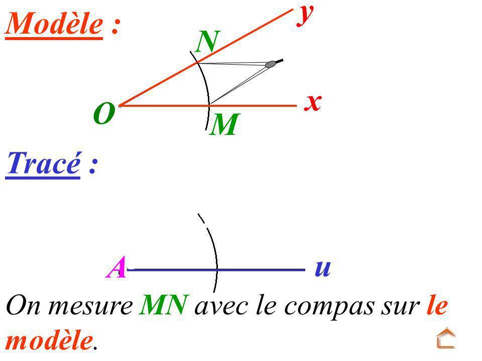Modèle : O x y Tracé : M N u A On mesure MN avec le compas sur le modèle.