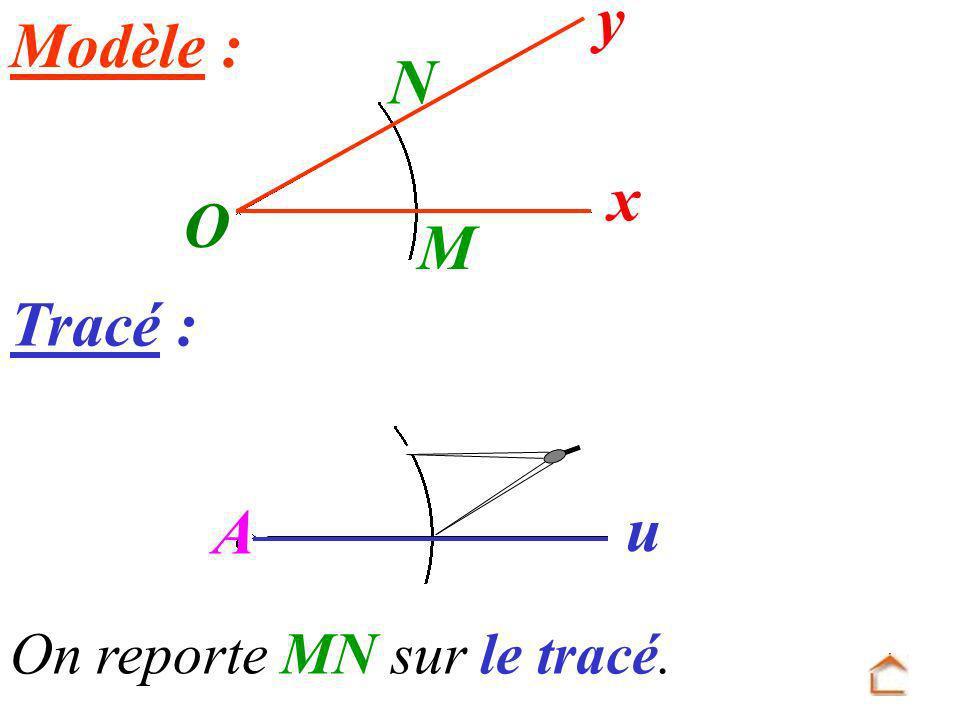 Modèle : O x y Tracé : M N u A On reporte MN sur le tracé.