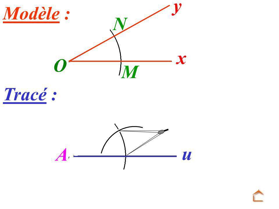 Modèle : O x y Tracé : M N u Ai