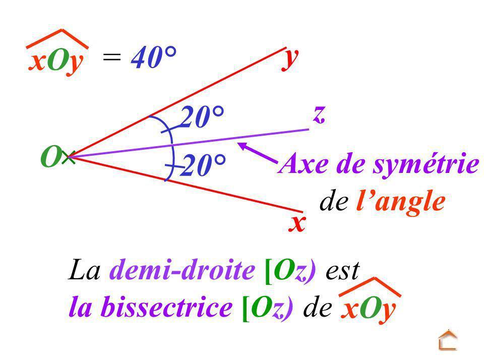 y x O z xOyxOy 20° La demi-droite [Oz) est la bissectrice [Oz) de xOyxOy = 40° Axe de symétrie de langle