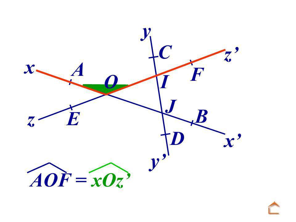 AOF =xOz x x O E F B A z z y y C J I D