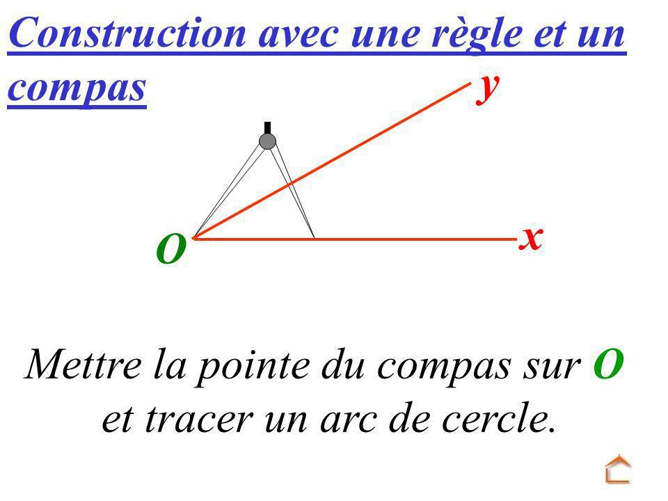 Mettre la pointe du compas sur O et tracer un arc de cercle. O x y Construction avec une règle et un compas