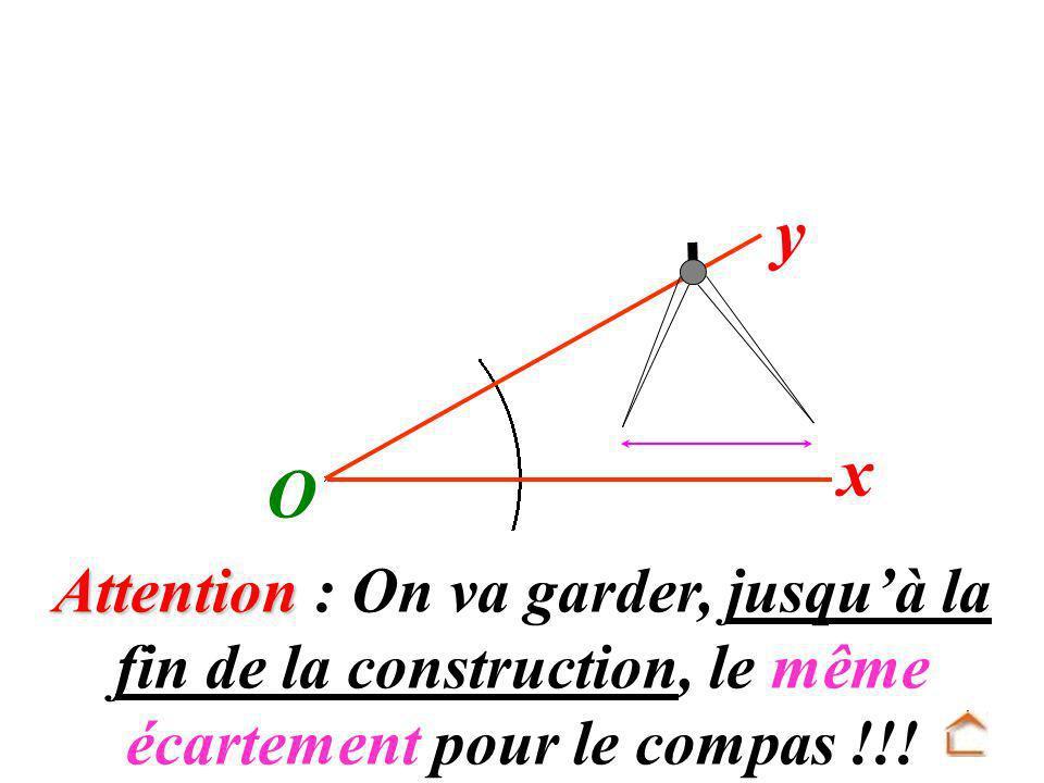 Attention : On va garder, jusquà la fin de la construction, le même écartement pour le compas !!! O x y