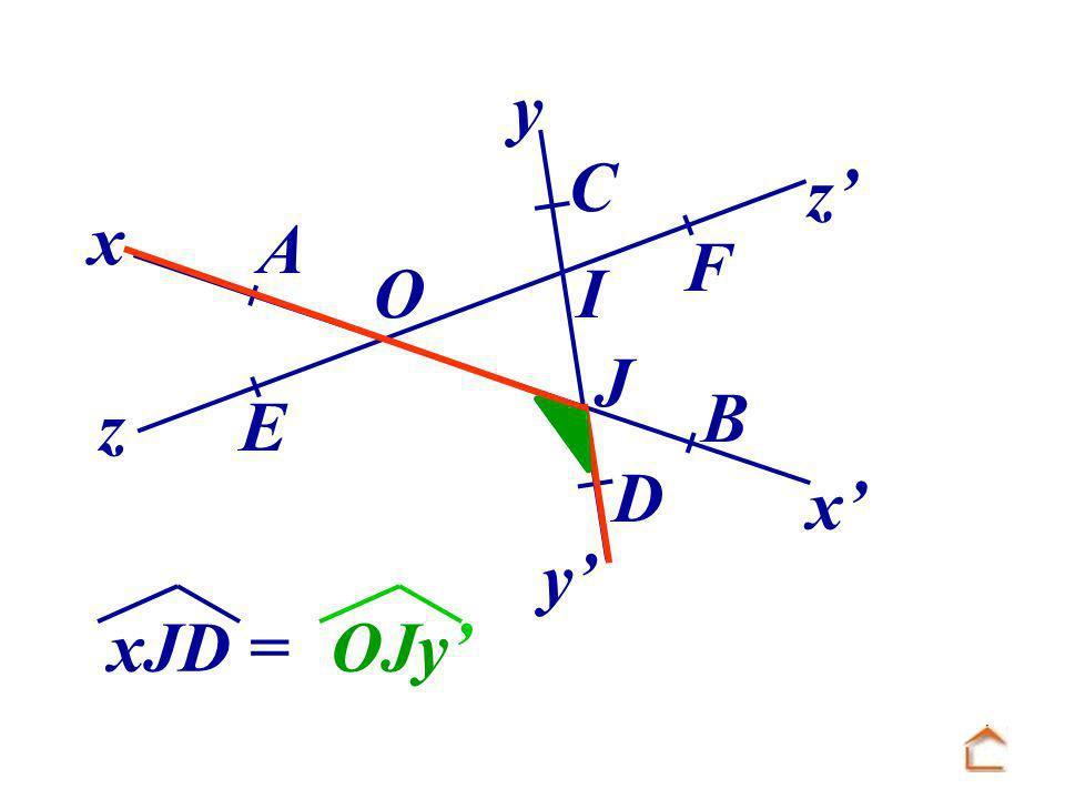 La bissectrice est la demi-droite [Oz) qui passe par O et par le point dintersection des deux arcs de cercle.