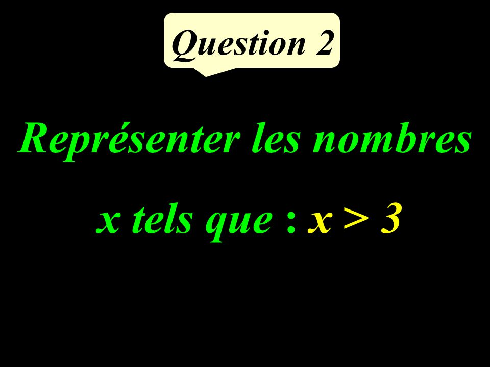 Question 2 Représenter les nombres x tels que : x > 3