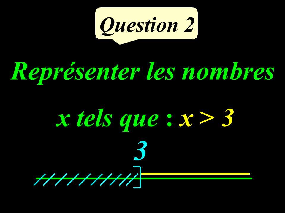 Question 2 Représenter les nombres x tels que : x > 3 3