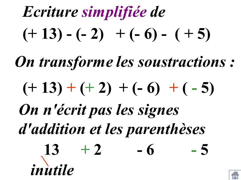 (+ 13) - (- 2) + (- 6) - ( + 5) Ecriture simplifiée de On transforme les soustractions : (+ 13)+ (+ 2)+ (- 6)+ ( - 5) On n'écrit pas les signes d'addi
