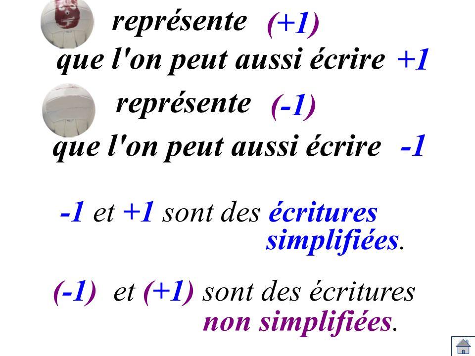 représente (+1) que l'on peut aussi écrire +1 représente (-1) que l'on peut aussi écrire -1 et +1 sont des écritures simplifiées. (-1) et (+1) sont de