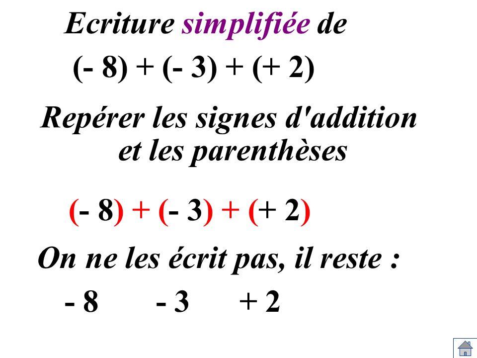 - 8- 8 Ecriture simplifiée de (- 8) + (- 3) + (+ 2) Repérer les signes d'addition et les parenthèses (- 8) + (- 3) + (+ 2) On ne les écrit pas, il res