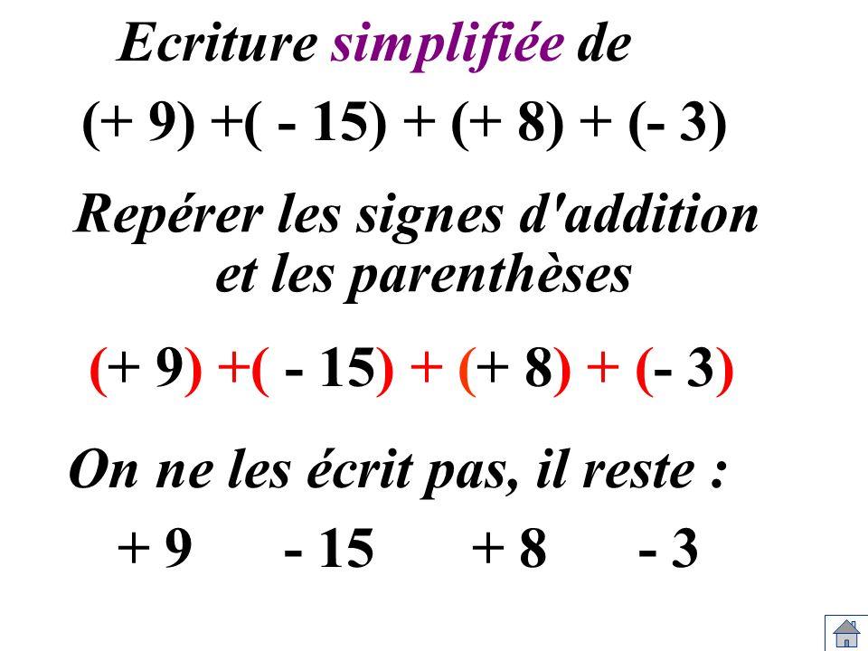 + 9+ 9 Ecriture simplifiée de (+ 9) +( - 15) + (+ 8) + (- 3) Repérer les signes d'addition et les parenthèses (+ 9) +( - 15) + (+ 8) + (- 3) On ne les