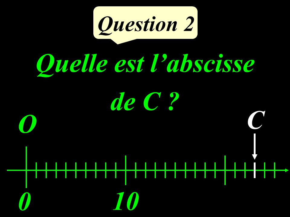 Question 2 Quelle est labscisse de C ? C O 0 10
