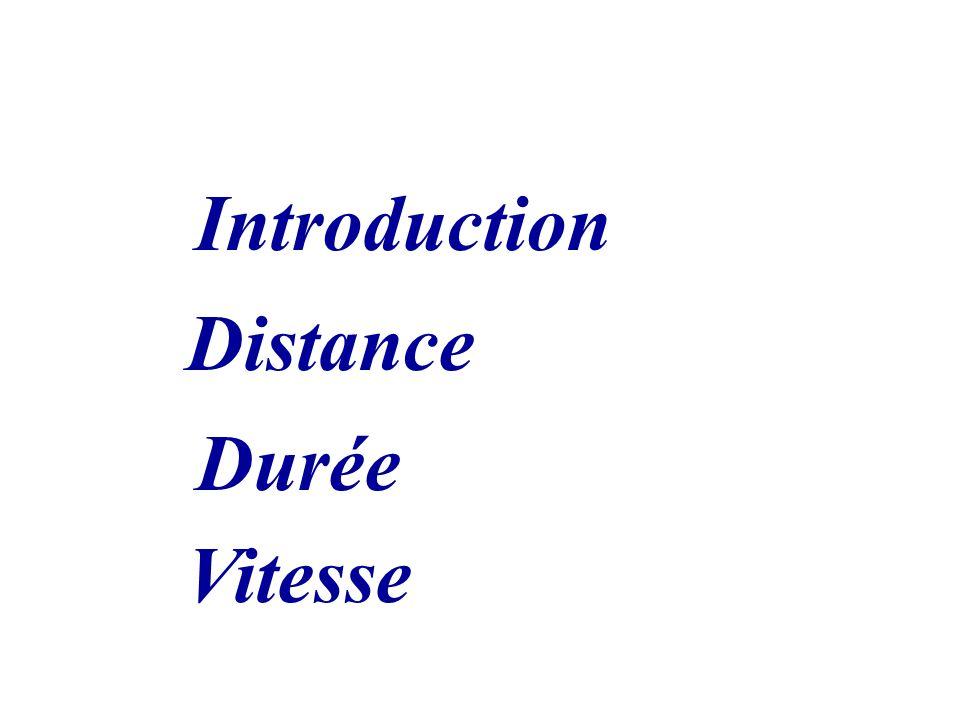 Vitesse Distance Durée Introduction