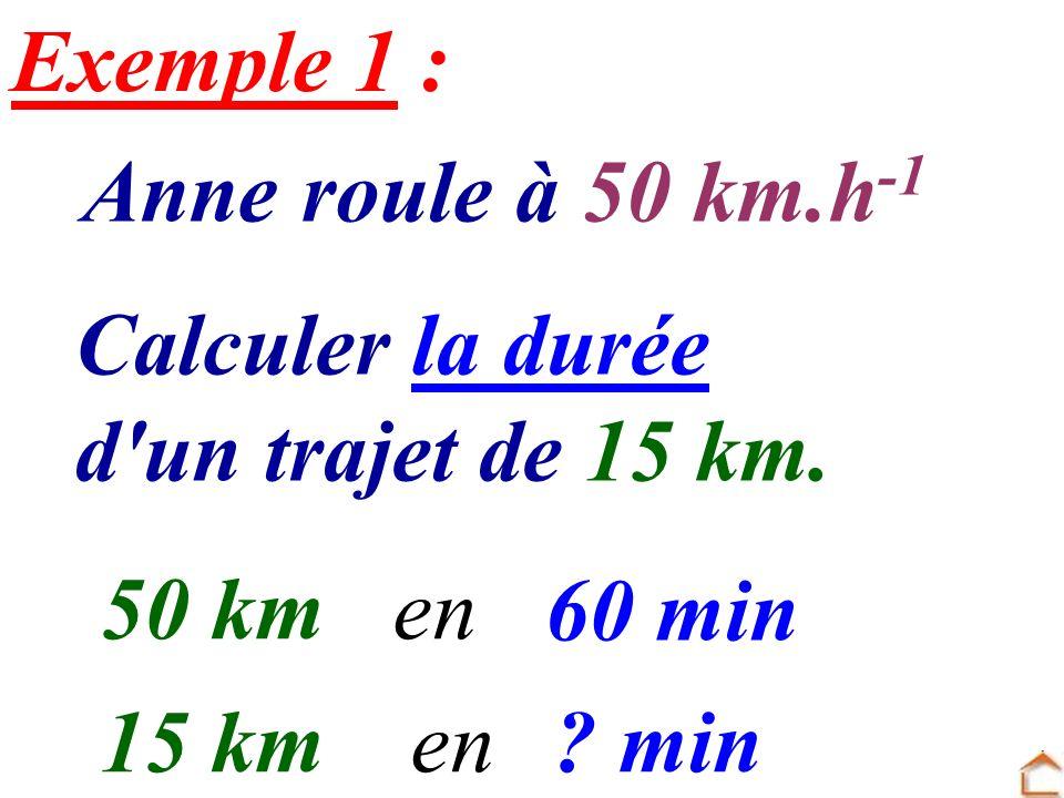 Anne roule à 50 km.h -1 Calculer la durée d'un trajet de 15 km. 50 kmen 60 min 15 kmen? min Exemple 1 :