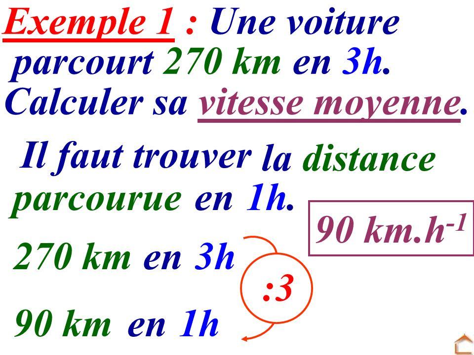 Exemple 1 : Une voiture parcourt 270 km en 3h. Calculer sa vitesse moyenne. Il faut trouver 270 km3hen 90 kmen1h 90 km.h -1 parcourue la distance en1h