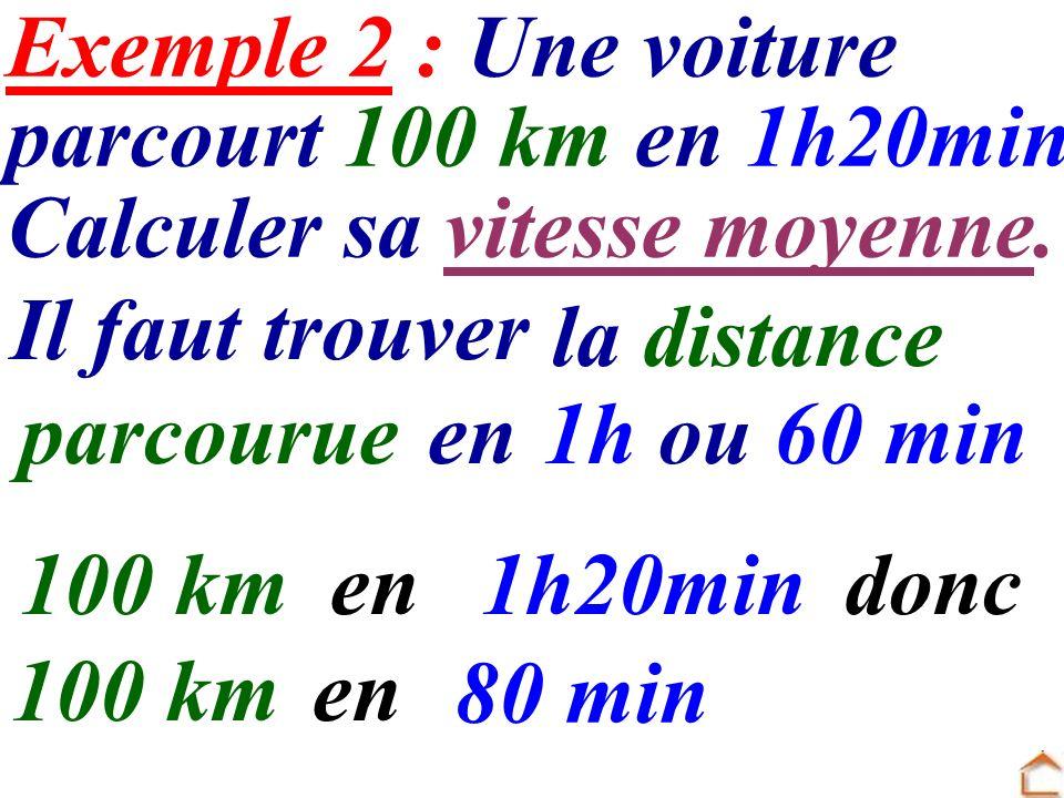 Exemple 2 : Une voiture parcourt 100 km en 1h20min. Calculer sa vitesse moyenne. Il faut trouver 100 km1h20minen parcourue la distance en1hou60 min 10