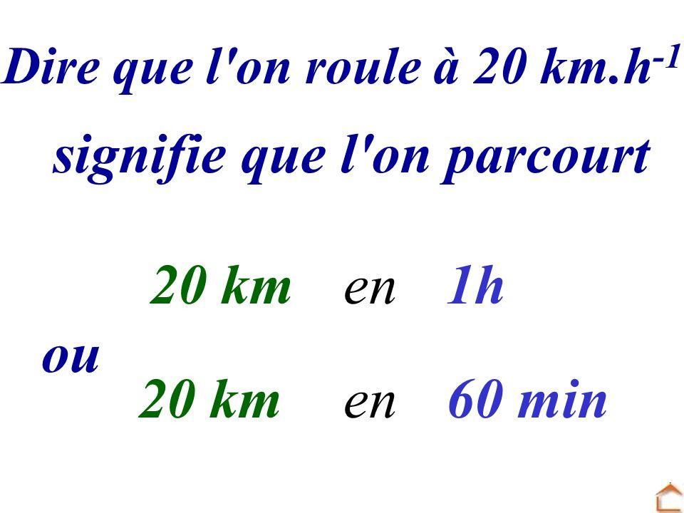 Dire que l'on roule à 20 km.h -1 signifie que l'on parcourt 20 kmen1h ou 20 kmen60 min